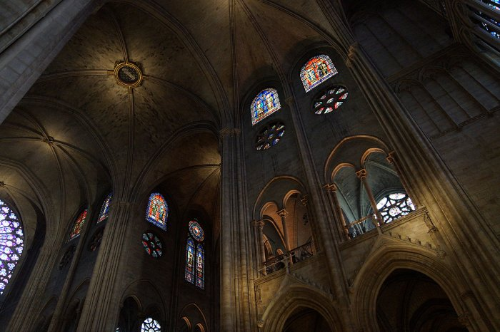 In der Cathedrale Notre Dame